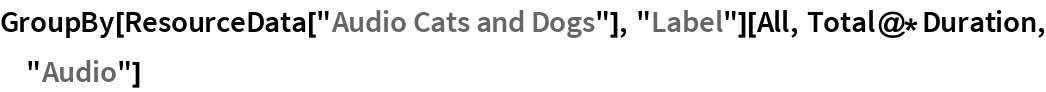 """GroupBy[ResourceData[""""Audio Cats and Dogs""""], """"Label""""][All, Total@*Duration, """"Audio""""]"""