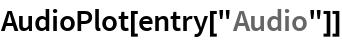 "AudioPlot[entry[""Audio""]]"