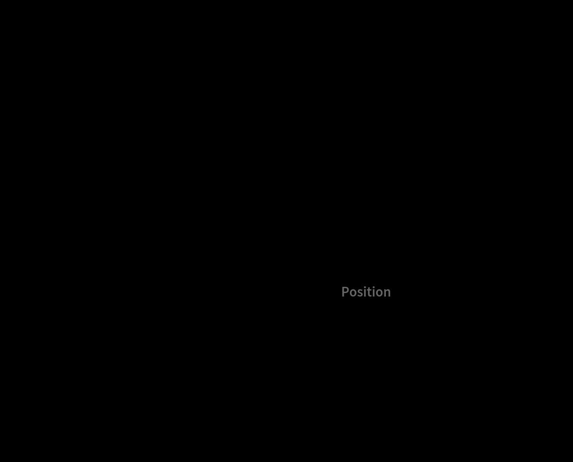 "Show[ParametricPlot3D[{(((x1 - x2) (x1 + x2 - 2 x3))/Sqrt[      3] + ((y1 - y2) (y1 + y2 - 2 y3))/Sqrt[3])/(     1/2 (x1 - x2)^2 + 1/6 (x1 + x2 - 2 x3)^2 + 1/2 (y1 - y2)^2 + 1/6 (y1 + y2 - 2 y3)^2), (-(1/2) (x1 - x2)^2 + 1/6 (x1 + x2 - 2 x3)^2 - 1/2 (y1 - y2)^2 + 1/6 (y1 + y2 - 2 y3)^2)/(     1/2 (x1 - x2)^2 + 1/6 (x1 + x2 - 2 x3)^2 + 1/2 (y1 - y2)^2 + 1/6 (y1 + y2 - 2 y3)^2), (     2 (-(((x1 + x2 - 2 x3) (y1 - y2))/(         2 Sqrt[3])) + ((x1 - x2) (y1 + y2 - 2 y3))/(2 Sqrt[3])))/(     1/2 (x1 - x2)^2 + 1/6 (x1 + x2 - 2 x3)^2 + 1/2 (y1 - y2)^2 + 1/6 (y1 + y2 - 2 y3)^2)} /. Thread[{x1, y1, x2, y2, x3, y3} -> Flatten[data[All, ""Position"", t]]], {t, 0, 32.2}, BoxRatios -> 1,    PlotRange -> All, PlotPoints -> 120, AspectRatio -> 1, PlotStyle -> Yellow, MaxRecursion -> 9, Axes -> False, ImageSize -> 445, Boxed -> False, SphericalRegion -> True, Background -> Black],  Graphics3D[{Red, PointSize[.03], Point[{{-(Sqrt[3]/2), -(1/2), 0}, {Sqrt[3]/2, -(1/2), 0}, {0, 1, 0}}], Opacity[.35], Green, Sphere[]}]]"