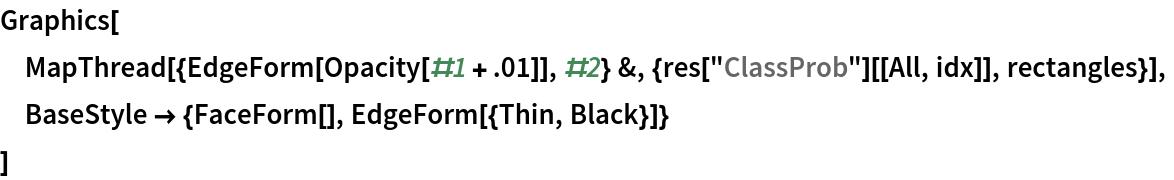 "Graphics[  MapThread[{EdgeForm[Opacity[#1 + .01]], #2} &, {res[""ClassProb""][[     All, idx]], rectangles}],  BaseStyle -> {FaceForm[], EdgeForm[{Thin, Black}]}  ]"