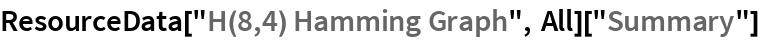 "ResourceData[""H(8,4) Hamming Graph"", All][""Summary""]"