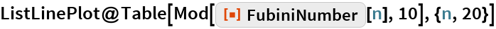 "ListLinePlot@  Table[Mod[ResourceFunction[""FubiniNumber""][n], 10], {n, 20}]"