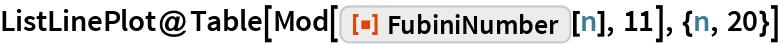 "ListLinePlot@  Table[Mod[ResourceFunction[""FubiniNumber""][n], 11], {n, 20}]"