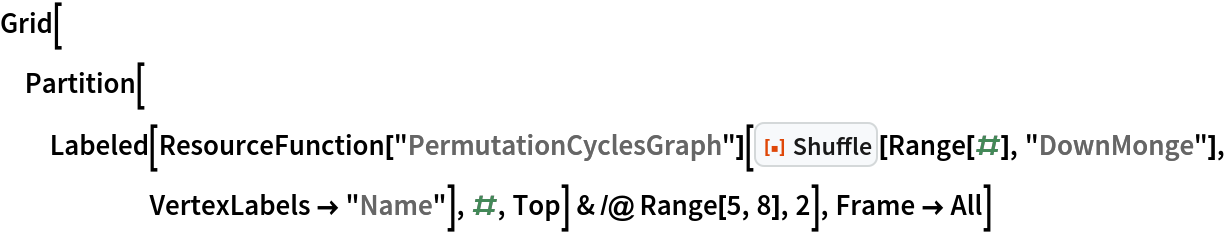 """Grid[Partition[   Labeled[ResourceFunction[""""PermutationCyclesGraph""""][       ResourceFunction[""""Shuffle""""][Range[#], """"DownMonge""""], VertexLabels -> """"Name""""], #, Top] & /@ Range[5, 8], 2], Frame -> All]"""