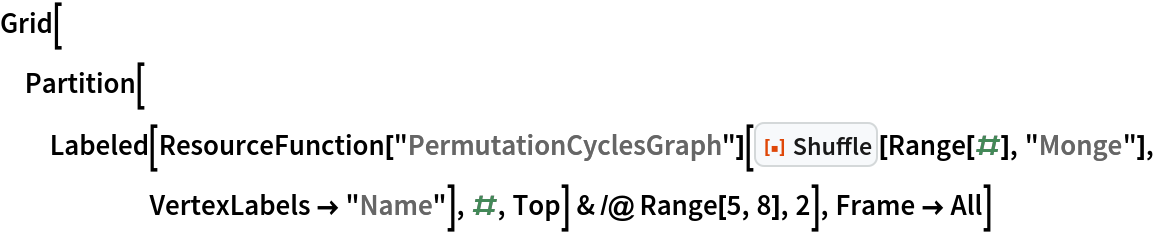 """Grid[Partition[   Labeled[ResourceFunction[""""PermutationCyclesGraph""""][       ResourceFunction[""""Shuffle""""][Range[#], """"Monge""""], VertexLabels -> """"Name""""], #, Top] & /@ Range[5, 8], 2], Frame -> All]"""
