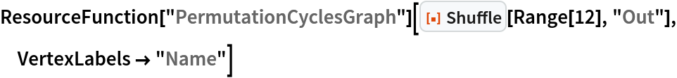 """ResourceFunction[""""PermutationCyclesGraph""""][  ResourceFunction[""""Shuffle""""][Range[12], """"Out""""], VertexLabels -> """"Name""""]"""