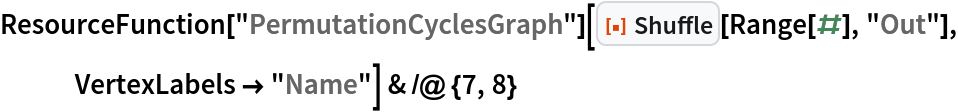 """ResourceFunction[""""PermutationCyclesGraph""""][    ResourceFunction[""""Shuffle""""][Range[#], """"Out""""], VertexLabels -> """"Name""""] & /@ {7, 8}"""
