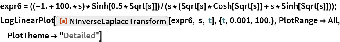 "expr6 = ((-1. + 100.*s)*      Sinh[0.5*Sqrt[s]])/(s*(Sqrt[s]*Cosh[Sqrt[s]] + s*Sinh[Sqrt[s]])); LogLinearPlot[  ResourceFunction[""NInverseLaplaceTransform""][expr6, s, t], {t, 0.001,    100.}, PlotRange -> All, PlotTheme -> ""Detailed""]"