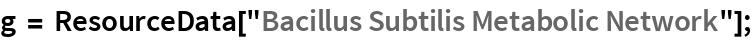 "g = ResourceData[""Bacillus Subtilis Metabolic Network""];"
