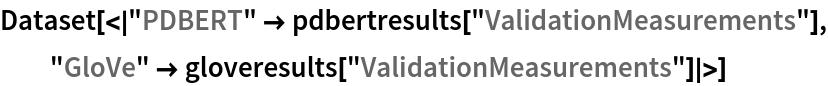 "Dataset[<|""PDBERT"" -> pdbertresults[""ValidationMeasurements""], ""GloVe"" -> gloveresults[""ValidationMeasurements""]|>]"