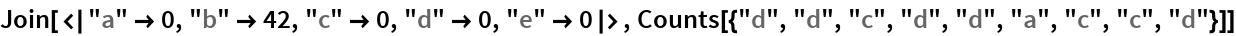 "Join[<|""a"" -> 0, ""b"" -> 42, ""c"" -> 0, ""d"" -> 0, ""e"" -> 0|>, Counts[{""d"", ""d"", ""c"", ""d"", ""d"", ""a"", ""c"", ""c"", ""d""}]]"