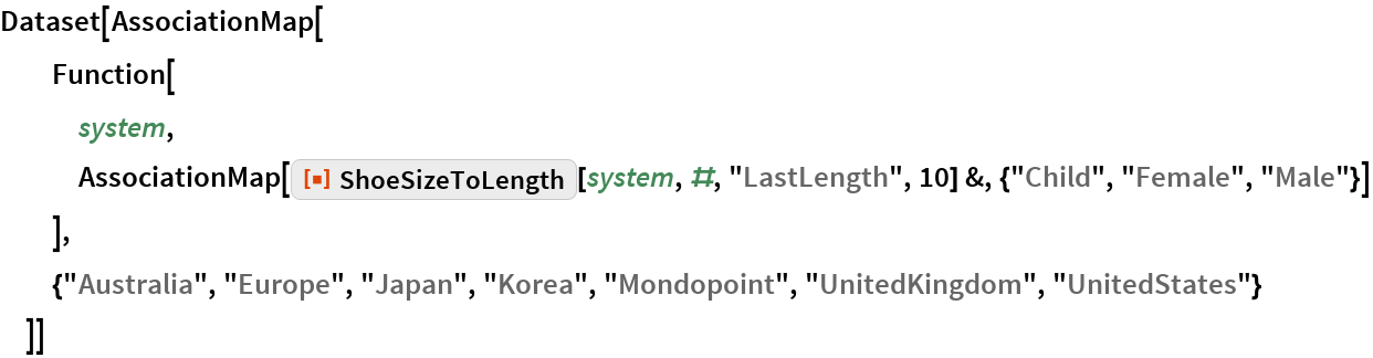 "Dataset[AssociationMap[   Function[    system, AssociationMap[     ResourceFunction[""ShoeSizeToLength""][system, #, ""LastLength"", 10] &, {""Child"", ""Female"", ""Male""}]    ],   {""Australia"", ""Europe"", ""Japan"", ""Korea"", ""Mondopoint"", ""UnitedKingdom"", ""UnitedStates""}   ]]"