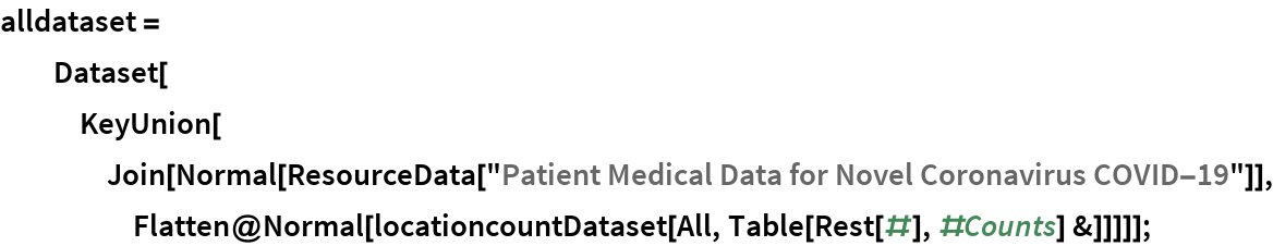 "alldataset = Dataset[KeyUnion[     Join[Normal[       ResourceData[        ""Patient Medical Data for Novel Coronavirus COVID-19""]], Flatten@Normal[        locationcountDataset[All, Table[Rest[#], #Counts] &]]]]];"