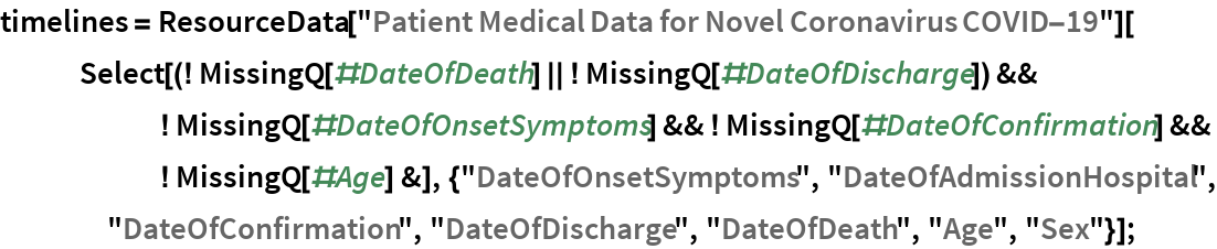 "timelines = ResourceData[""Patient Medical Data for Novel Coronavirus COVID-19""][    Select[(! MissingQ[#DateOfDeath] 