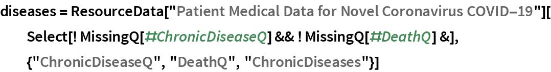 "diseases = ResourceData[""Patient Medical Data for Novel Coronavirus COVID-19""][   Select[! MissingQ[#ChronicDiseaseQ] && ! MissingQ[#DeathQ] &], {""ChronicDiseaseQ"", ""DeathQ"", ""ChronicDiseases""}]"