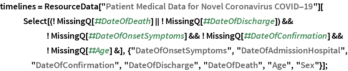 """timelines = ResourceData[""""Patient Medical Data for Novel Coronavirus COVID-19""""][    Select[(! MissingQ[#DateOfDeath]    ! MissingQ[#DateOfDischarge]) && ! MissingQ[#DateOfOnsetSymptoms] && ! MissingQ[#DateOfConfirmation] && ! MissingQ[#Age] &], {""""DateOfOnsetSymptoms"""", """"DateOfAdmissionHospital"""", """"DateOfConfirmation"""", """"DateOfDischarge"""", """"DateOfDeath"""", """"Age"""", """"Sex""""}];"""