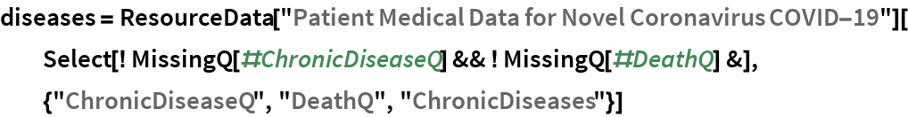 "diseases = ResourceData[""Patient Medical Data for Novel Coronavirus COVID-19""][   Select[! MissingQ[#ChronicDiseaseQ] && ! MissingQ[#DeathQ] &], {""ChronicDiseaseQ"", ""DeathQ"", ""ChronicDiseases""}]"