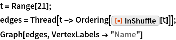 """t = Range[21]; edges = Thread[t -> Ordering[ResourceFunction[""""InShuffle""""][t]]]; Graph[edges, VertexLabels -> """"Name""""]"""