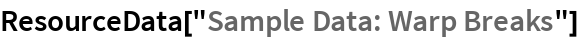 "ResourceData[""Sample Data: Warp Breaks""]"