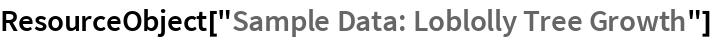 "ResourceObject[""Sample Data: Loblolly Tree Growth""]"
