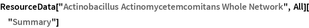 "ResourceData[""Actinobacillus Actinomycetemcomitans Whole Network"", All][""Summary""]"