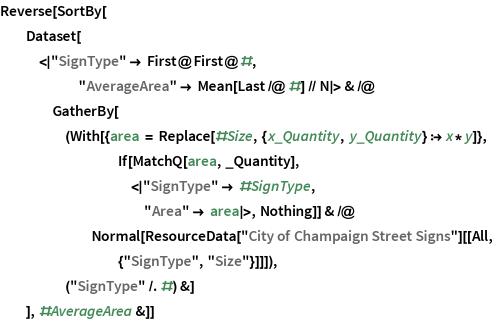 """Reverse[SortBy[   Dataset[    <