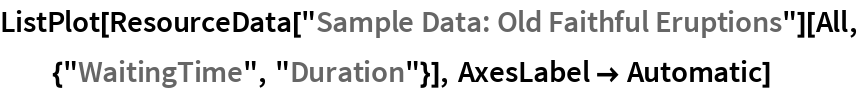 "ListPlot[ResourceData[""Sample Data: Old Faithful Eruptions""][   All, {""WaitingTime"", ""Duration""}], AxesLabel -> Automatic]"