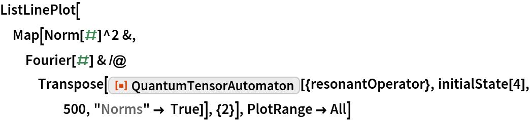"ListLinePlot[  Map[Norm[#]^2 &, Fourier[#] & /@ Transpose[     ResourceFunction[""QuantumTensorAutomaton""][{resonantOperator}, initialState[4], 500, ""Norms"" -> True]], {2}], PlotRange -> All]"
