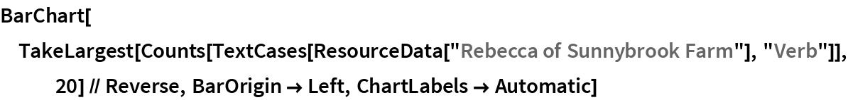 "BarChart[TakeLargest[    Counts[TextCases[ResourceData[""Rebecca of Sunnybrook Farm""], ""Verb""]], 20] // Reverse, BarOrigin -> Left, ChartLabels -> Automatic]"