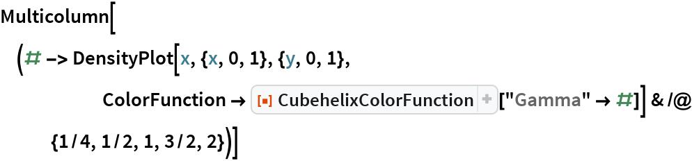 "Multicolumn[(# -> DensityPlot[x, {x, 0, 1}, {y, 0, 1}, ColorFunction -> ResourceFunction[""CubehelixColorFunction""][         ""Gamma"" -> #]] & /@ {1/4, 1/2, 1, 3/2, 2})]"