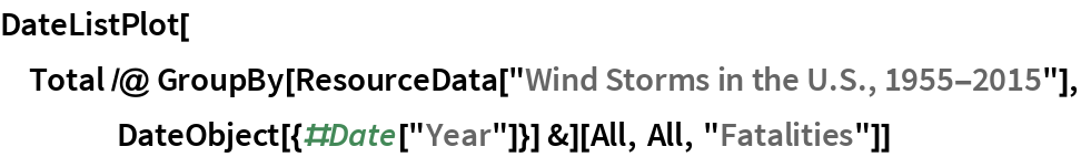 """DateListPlot[  Total /@ GroupBy[ResourceData[""""Wind Storms in the U.S., 1955-2015""""], DateObject[{#Date[""""Year""""]}] &][All, All, """"Fatalities""""]]"""