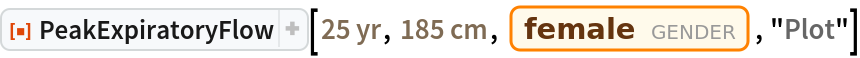 "ResourceFunction[""PeakExpiratoryFlow""][Quantity[25, ""Years""], Quantity[185, ""Centimeters""], Entity[""Gender"", ""Female""], ""Plot""]"
