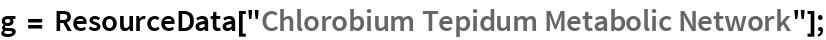 "g = ResourceData[""Chlorobium Tepidum Metabolic Network""];"