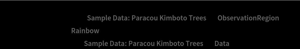 "Show[ContourPlot[density[{x, y}], {x, y} \[Element] ResourceData[\!\(\* TagBox[""\""\<Sample Data: Paracou Kimboto Trees\>\"""", #& , BoxID -> ""ResourceTag-Sample Data: Paracou Kimboto Trees-Input"", AutoDelete->True]\), ""ObservationRegion""], ColorFunction -> ""Rainbow""], ListPlot[ResourceData[\!\(\* TagBox[""\""\<Sample Data: Paracou Kimboto Trees\>\"""", #& , BoxID -> ""ResourceTag-Sample Data: Paracou Kimboto Trees-Input"", AutoDelete->True]\), ""Data""], PlotStyle -> Black]]"