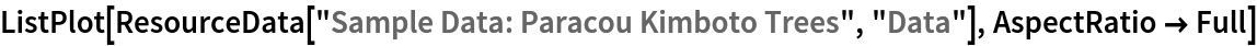 "ListPlot[ResourceData[\!\(\* TagBox[""\""\<Sample Data: Paracou Kimboto Trees\>\"""", #& , BoxID -> ""ResourceTag-Sample Data: Paracou Kimboto Trees-Input"", AutoDelete->True]\), ""Data""], AspectRatio -> Full]"