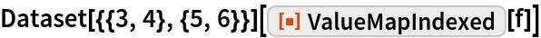 "Dataset[{{3, 4}, {5, 6}}][ResourceFunction[""ValueMapIndexed""][f]]"