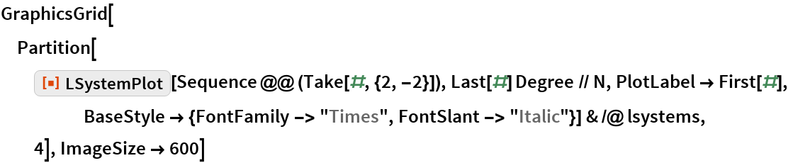 """GraphicsGrid[  Partition[   ResourceFunction[""""LSystemPlot""""][Sequence @@ (Take[#, {2, -2}]), Last[#] Degree // N, PlotLabel -> First[#], BaseStyle -> {FontFamily -> """"Times"""", FontSlant -> """"Italic""""}] & /@     lsystems,   4], ImageSize -> 600]"""