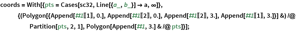 coords = With[{pts = Cases[sc32, Line[{a_, b_}] -> a, \[Infinity]]}, {(Polygon[{Append[#1[[1]], 0.], Append[#1[[2]], 0.], Append[#1[[2]], 3.], Append[#1[[1]], 3.]}] &) /@ Partition[pts, 2, 1], Polygon[Append[#1, 3.] & /@ pts]}];