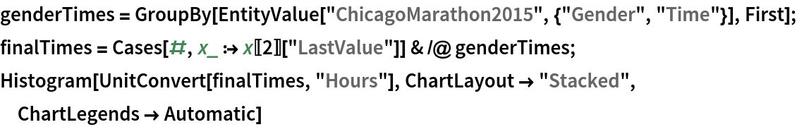 """genderTimes = GroupBy[EntityValue[""""ChicagoMarathon2015"""", {""""Gender"""", """"Time""""}], First]; finalTimes = Cases[#, x_ :> x[[2]][""""LastValue""""]] & /@ genderTimes; Histogram[UnitConvert[finalTimes, """"Hours""""], ChartLayout -> """"Stacked"""", ChartLegends -> Automatic]"""
