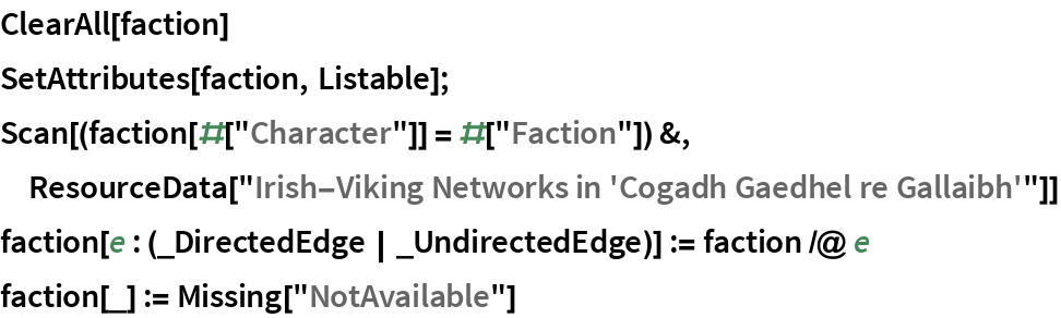 "ClearAll[faction] SetAttributes[faction, Listable]; Scan[(faction[#[""Character""]] = #[""Faction""]) &, ResourceData[""Irish-Viking Networks in 'Cogadh Gaedhel re Gallaibh'""]] faction[e : (_DirectedEdge 