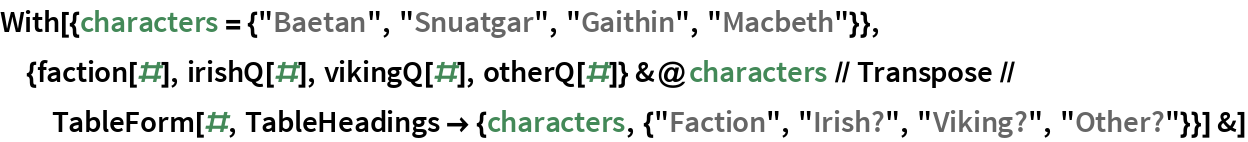 "With[{characters = {""Baetan"", ""Snuatgar"", ""Gaithin"", ""Macbeth""}}, {faction[#], irishQ[#], vikingQ[#], otherQ[#]} &@     characters // Transpose // TableForm[#, TableHeadings -> {characters, {""Faction"", ""Irish?"", ""Viking?"", ""Other?""}}] &]"