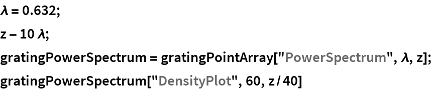 "\[Lambda] = 0.632; z - 10 \[Lambda]; gratingPowerSpectrum = gratingPointArray[""PowerSpectrum"", \[Lambda], z]; gratingPowerSpectrum[""DensityPlot"", 60, z/40]"