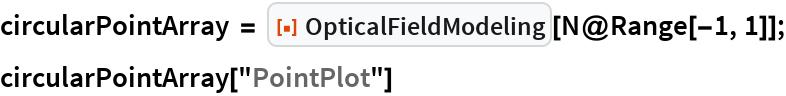 "circularPointArray = ResourceFunction[""OpticalFieldModeling""][N@Range[-1, 1]]; circularPointArray[""PointPlot""]"