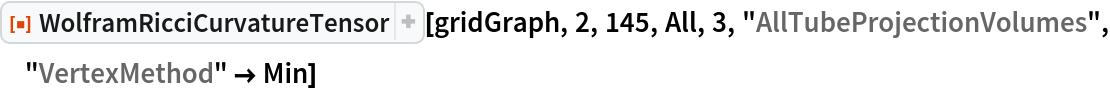 "ResourceFunction[  ""WolframRicciCurvatureTensor""][gridGraph, 2, 145, All, 3, \ ""AllTubeProjectionVolumes"", ""VertexMethod"" -> Min]"