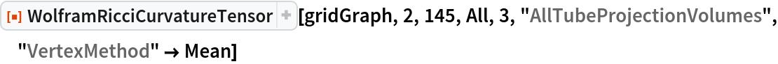 "ResourceFunction[  ""WolframRicciCurvatureTensor""][gridGraph, 2, 145, All, 3, \ ""AllTubeProjectionVolumes"", ""VertexMethod"" -> Mean]"