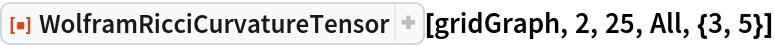 "ResourceFunction[  ""WolframRicciCurvatureTensor""][gridGraph, 2, 25, All, {3, 5}]"