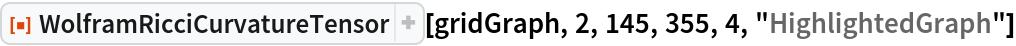 "ResourceFunction[  ""WolframRicciCurvatureTensor""][gridGraph, 2, 145, 355, 4, \ ""HighlightedGraph""]"