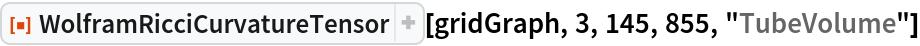 "ResourceFunction[  ""WolframRicciCurvatureTensor""][gridGraph, 3, 145, 855, ""TubeVolume""]"