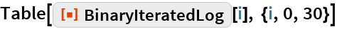 "Table[ResourceFunction[""BinaryIteratedLog""][i], {i, 0, 30}]"