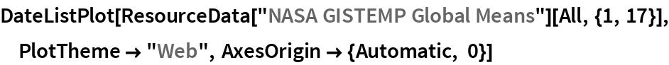 "DateListPlot[ResourceData[""NASA GISTEMP Global Means""][All, {1, 17}], PlotTheme -> ""Web"", AxesOrigin -> {Automatic, 0}]"